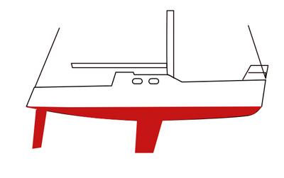 Lateralplan Segeln