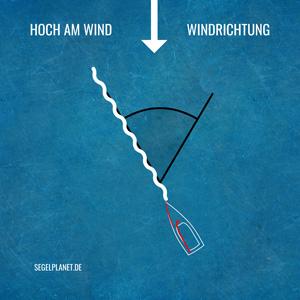 Schlangenlinie Hoch Am Wind