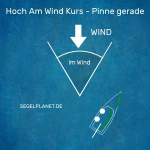 Hoch am Wind nach der Wende mit gerader Pinne