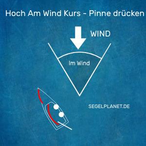 Hoch am Wind zur Wende mit gedrückter Pinne
