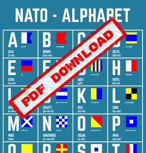 NATO Alphabet Download PDF